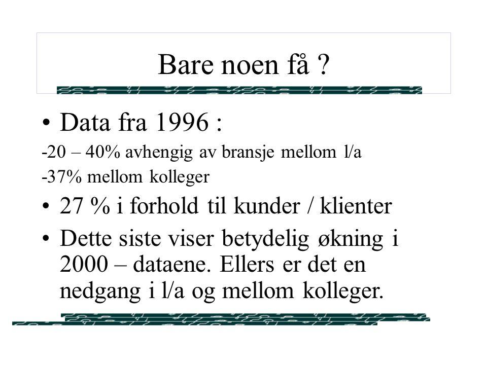 Bare noen få Data fra 1996 : 27 % i forhold til kunder / klienter