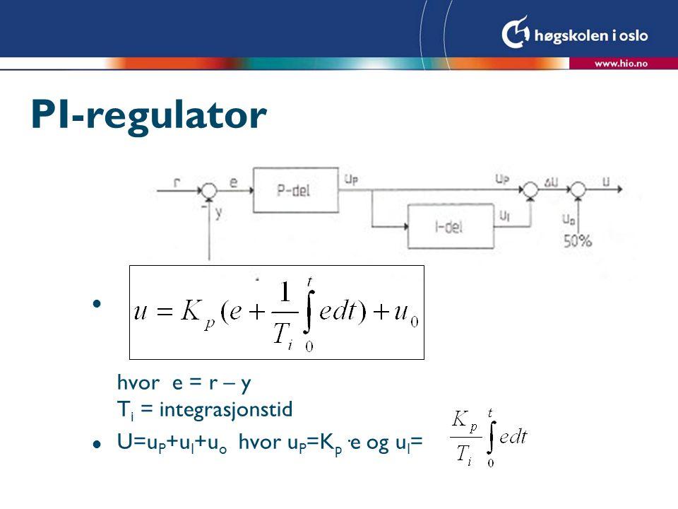 PI-regulator hvor e = r – y Ti = integrasjonstid
