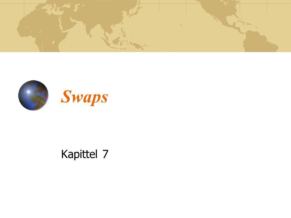 Swaps Kapittel 7