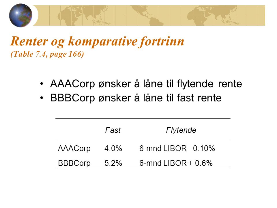 Renter og komparative fortrinn (Table 7.4, page 166)