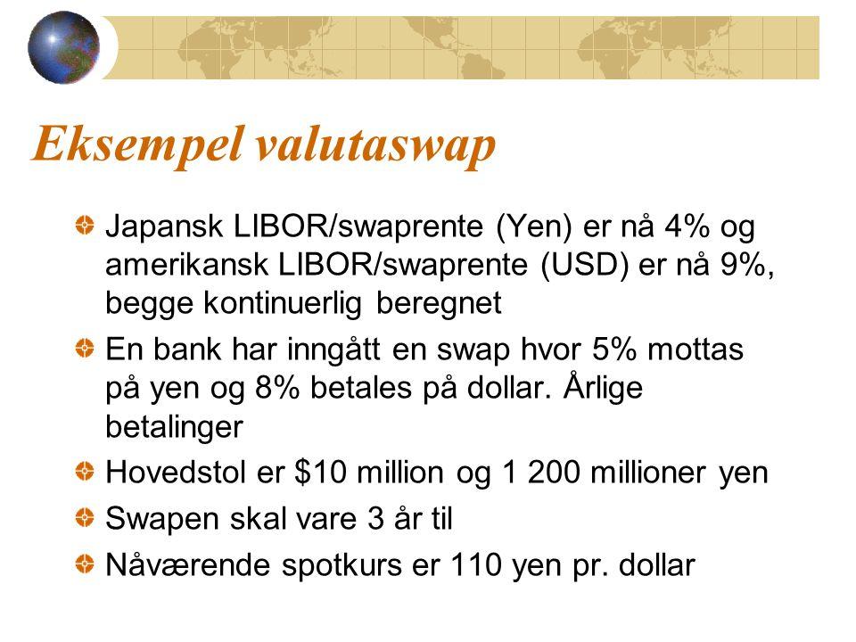Eksempel valutaswap Japansk LIBOR/swaprente (Yen) er nå 4% og amerikansk LIBOR/swaprente (USD) er nå 9%, begge kontinuerlig beregnet.