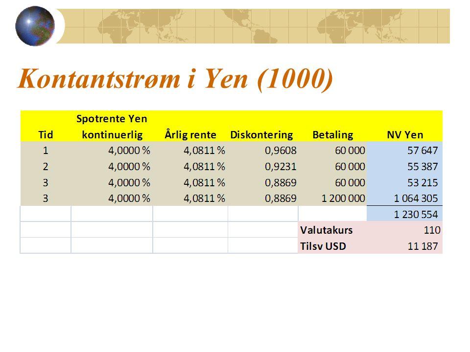 Kontantstrøm i Yen (1000)