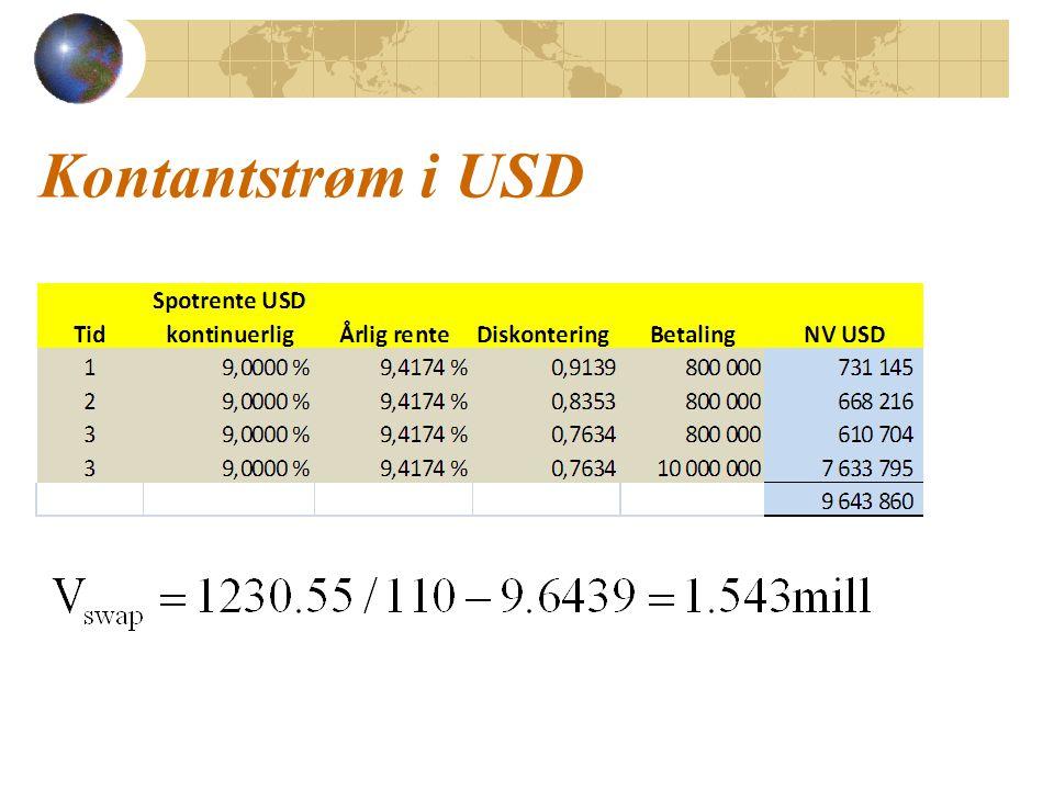 Kontantstrøm i USD