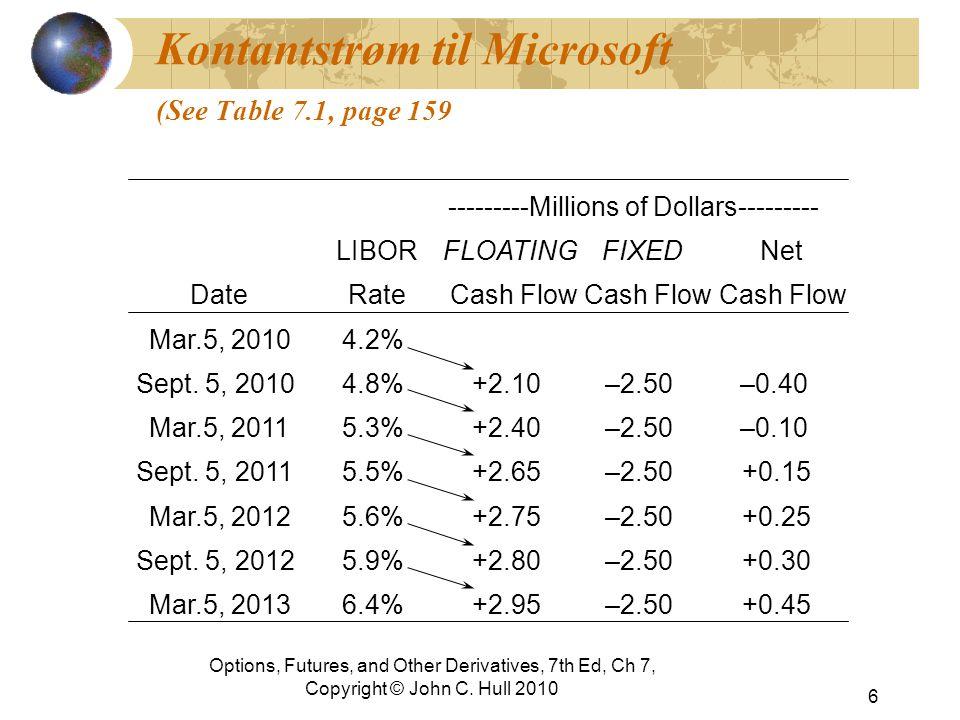 Kontantstrøm til Microsoft (See Table 7.1, page 159