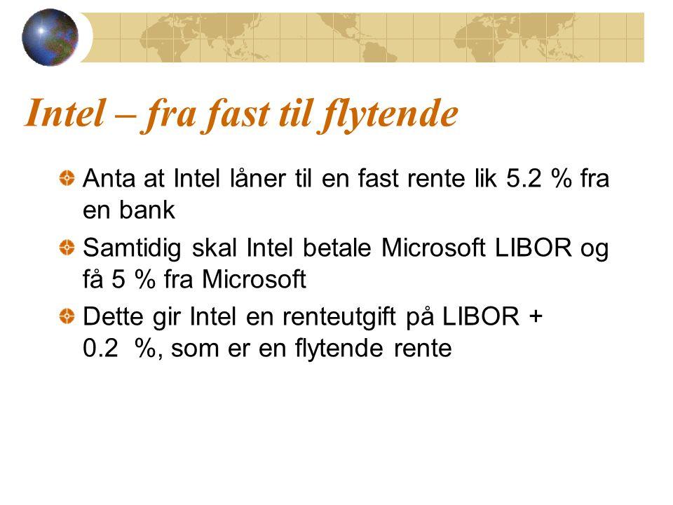 Intel – fra fast til flytende