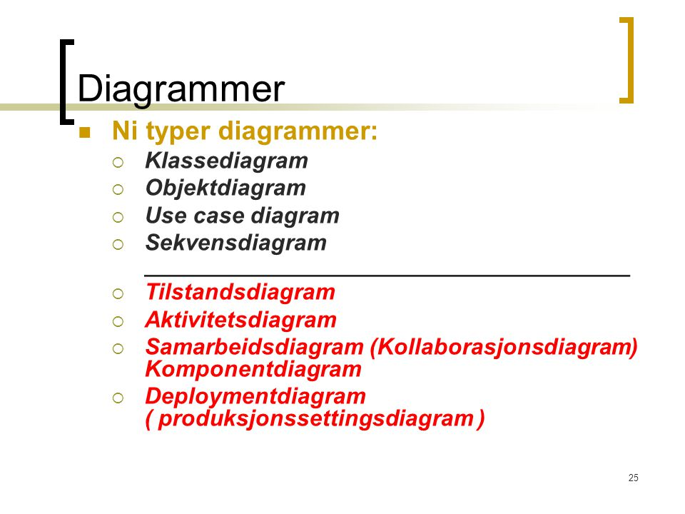 Diagrammer Ni typer diagrammer: Klassediagram Objektdiagram