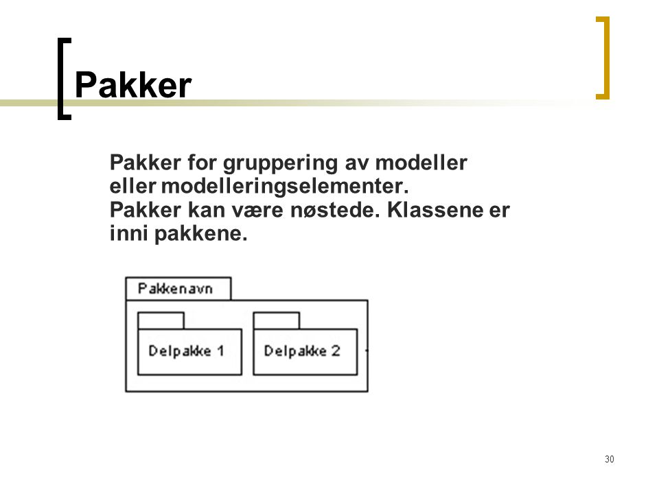 Pakker Pakker for gruppering av modeller eller modelleringselementer.