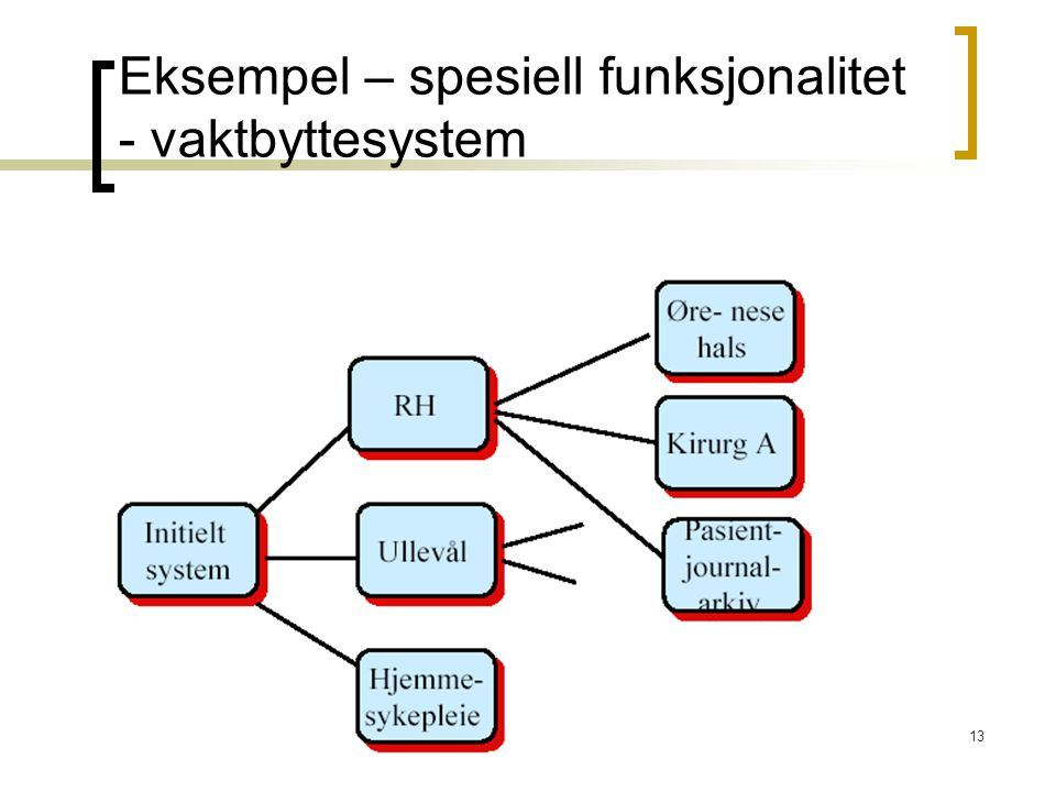 Eksempel – spesiell funksjonalitet - vaktbyttesystem