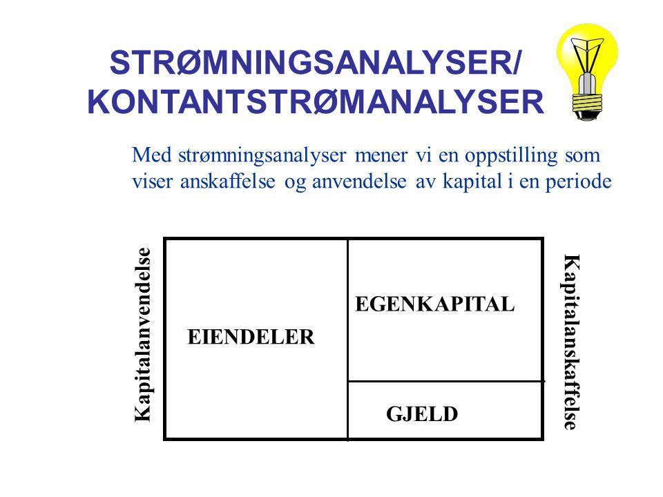 STRØMNINGSANALYSER/ KONTANTSTRØMANALYSER