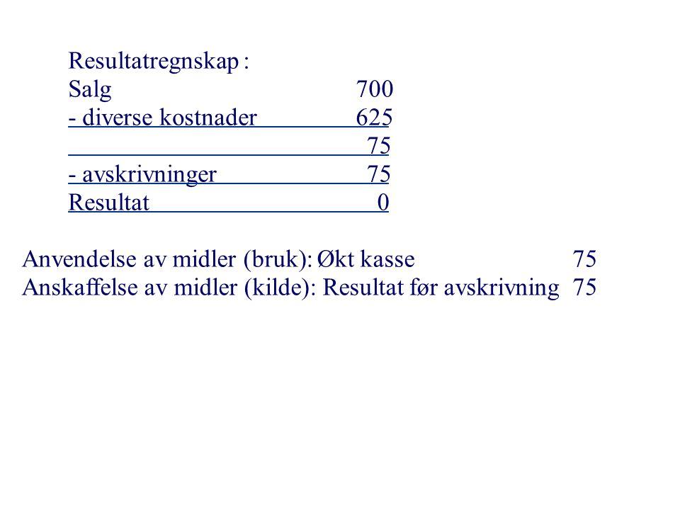 Resultatregnskap : Salg. 700. - diverse kostnader. 625. 75. - avskrivninger. 75. Resultat. Anvendelse av midler (bruk): Økt kasse.