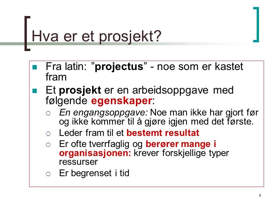 Hva er et prosjekt Fra latin: projectus - noe som er kastet fram