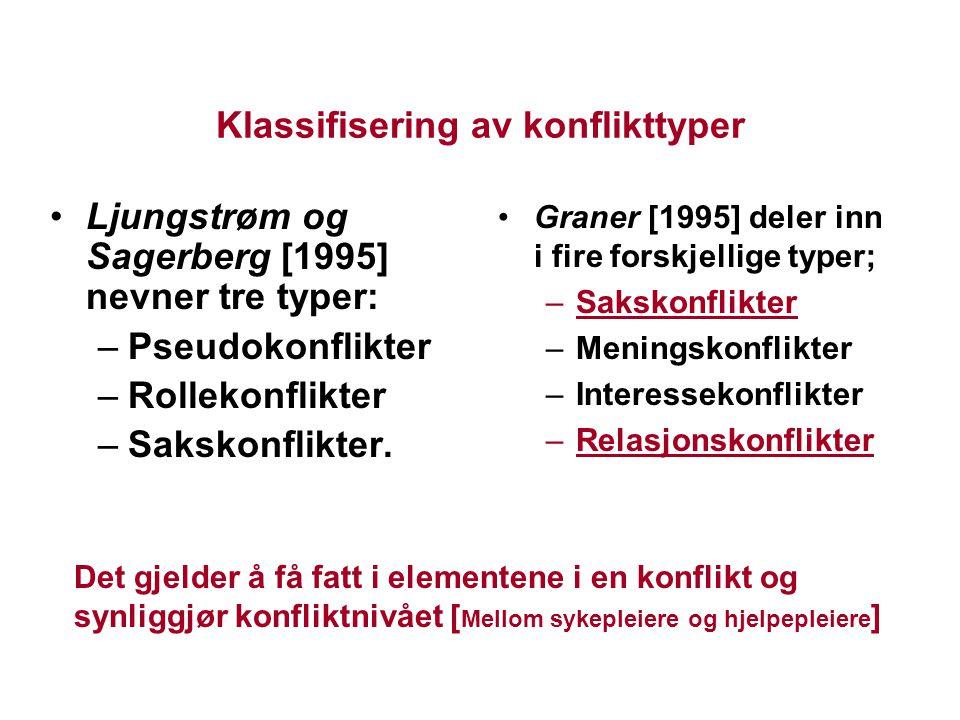 Klassifisering av konflikttyper