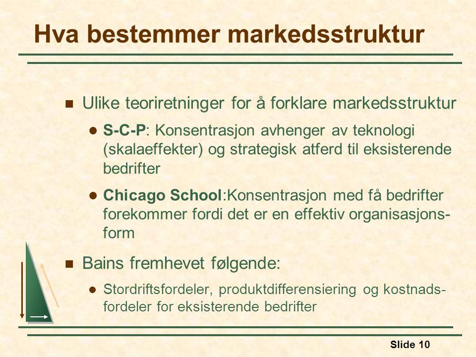 Hva bestemmer markedsstruktur
