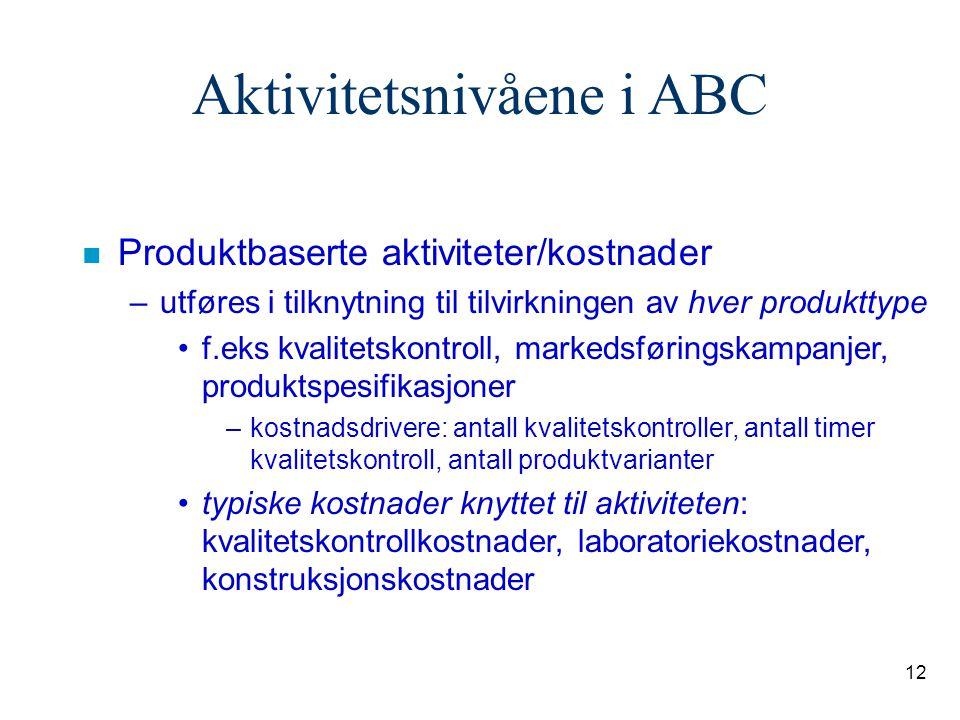 Aktivitetsnivåene i ABC