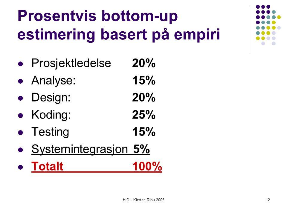 Prosentvis bottom-up estimering basert på empiri