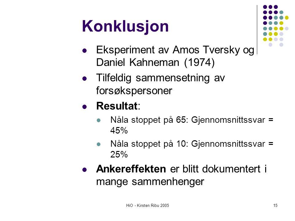 Konklusjon Eksperiment av Amos Tversky og Daniel Kahneman (1974)