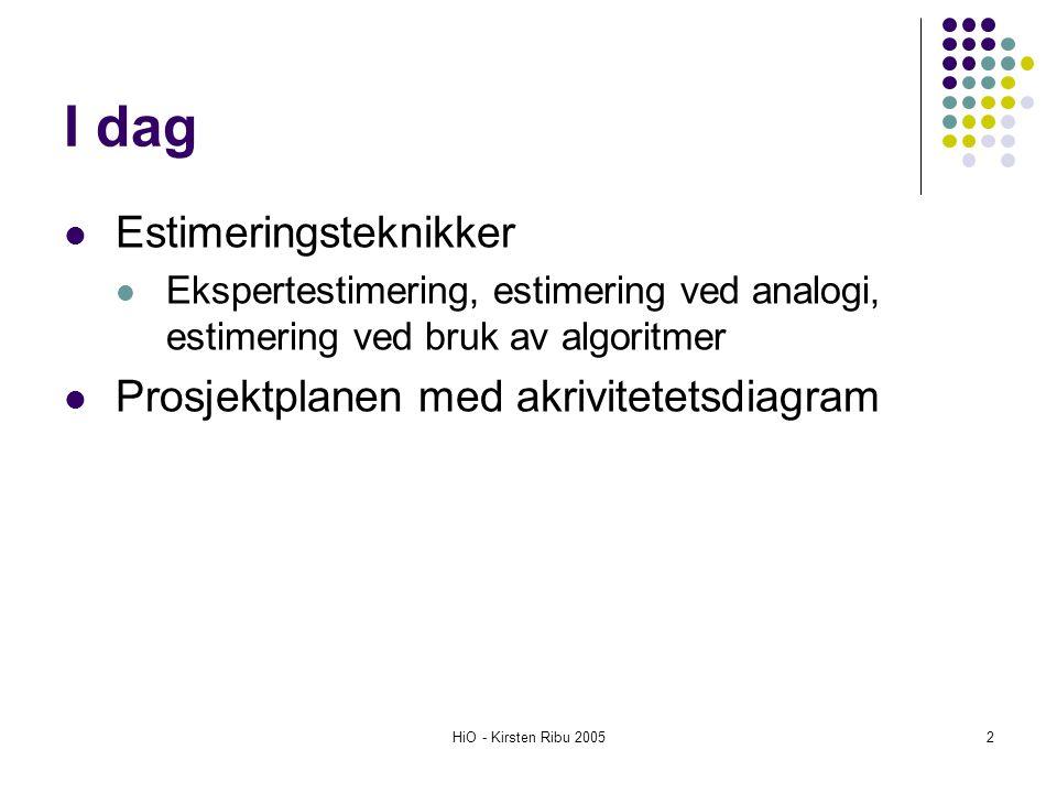 I dag Estimeringsteknikker Prosjektplanen med akrivitetetsdiagram