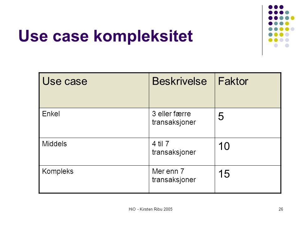 Use case kompleksitet Use case Beskrivelse Faktor 5 10 15 Enkel