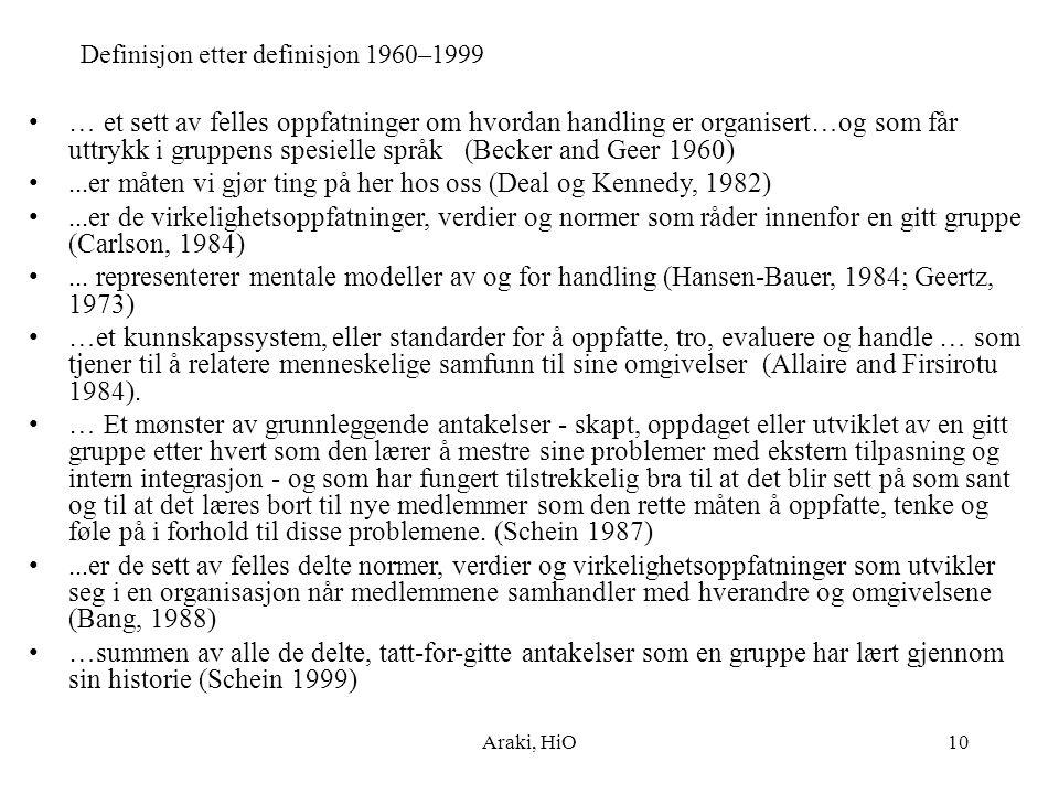 Definisjon etter definisjon 1960–1999