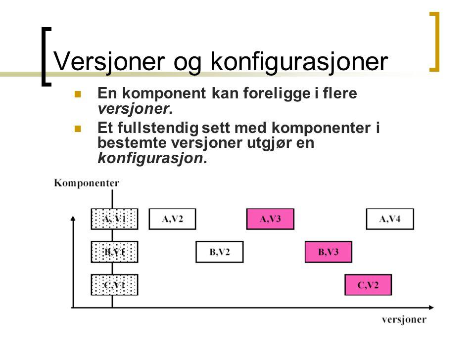 Versjoner og konfigurasjoner