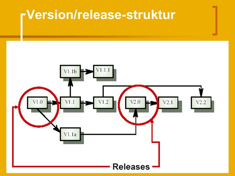 Version/release-struktur