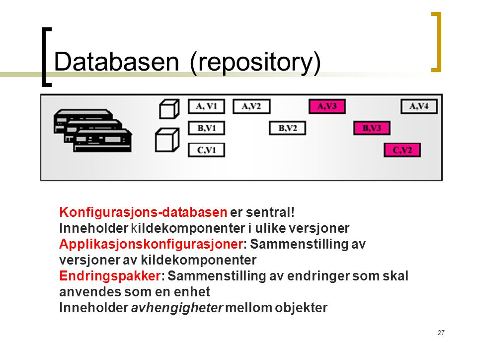 Databasen (repository)