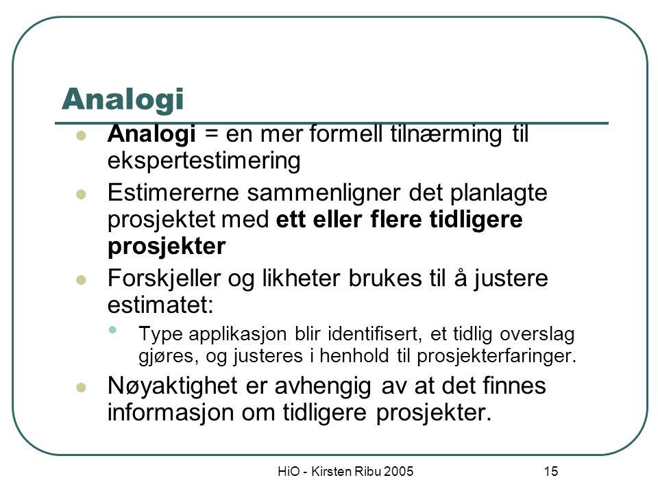 Analogi Analogi = en mer formell tilnærming til ekspertestimering
