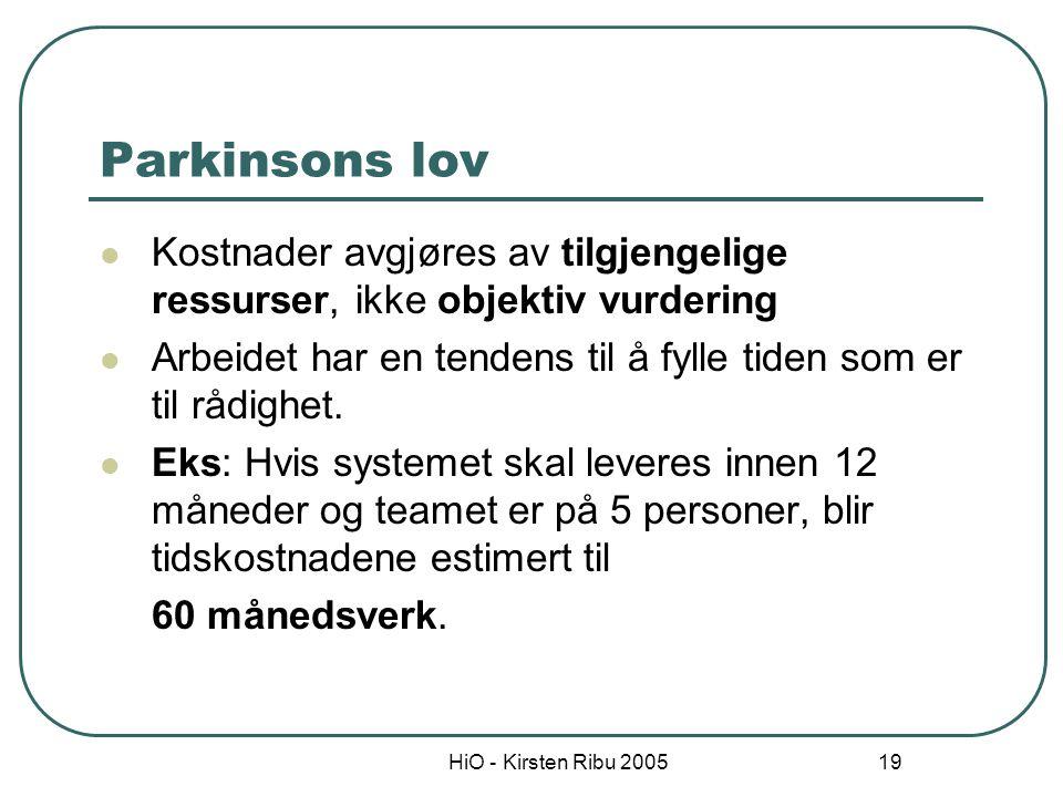 Parkinsons lov Kostnader avgjøres av tilgjengelige ressurser, ikke objektiv vurdering.