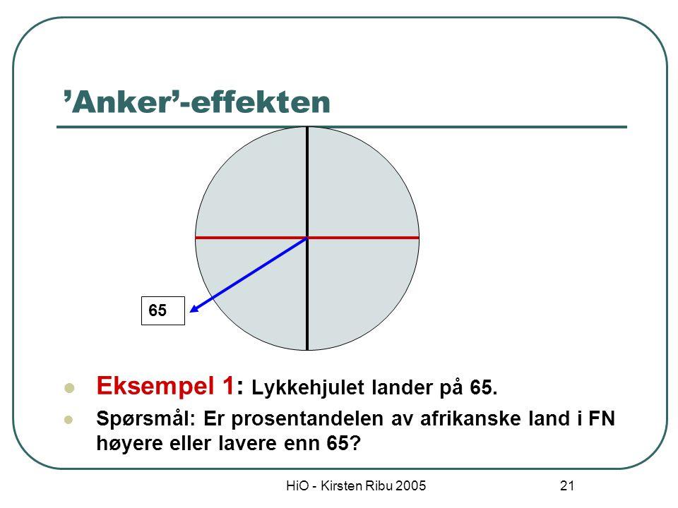 'Anker'-effekten Eksempel 1: Lykkehjulet lander på 65.
