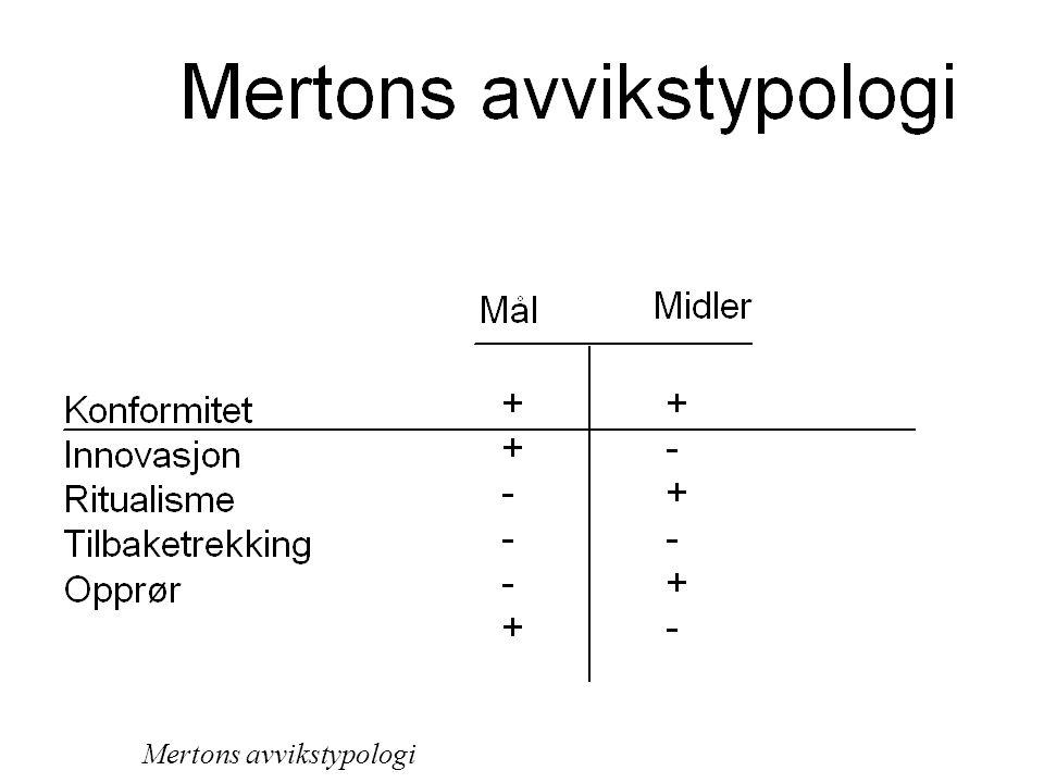 Mertons avvikstypologi