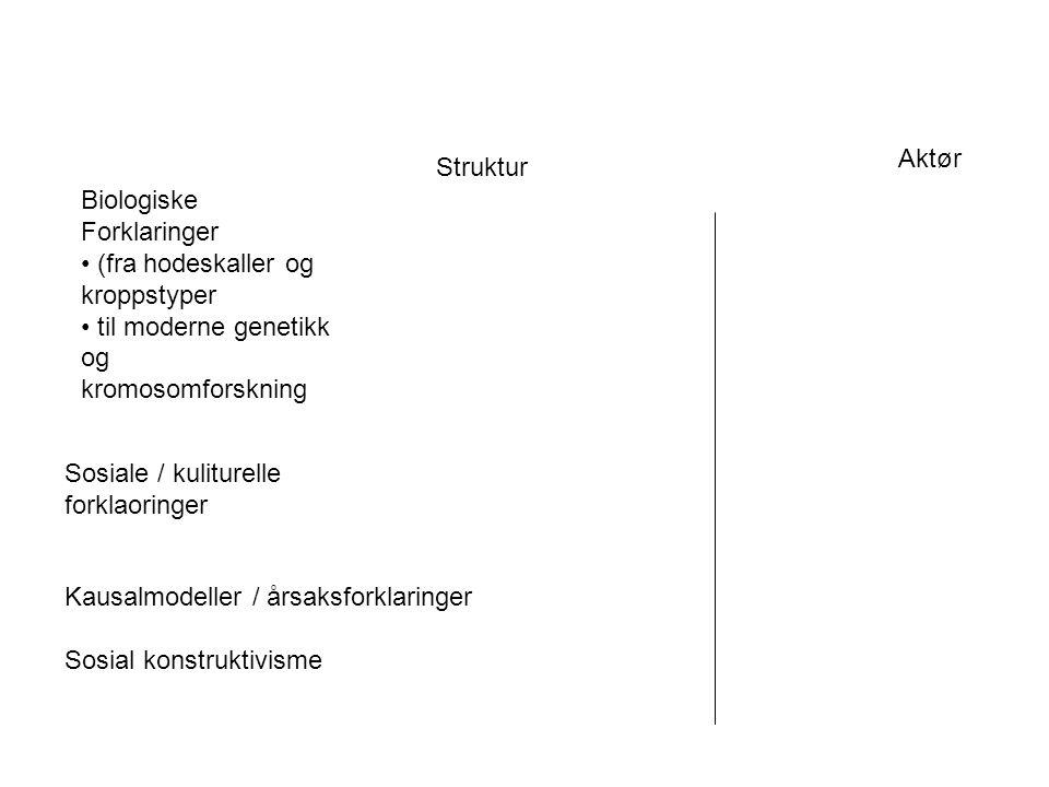Aktør Struktur. Biologiske. Forklaringer. (fra hodeskaller og kroppstyper. til moderne genetikk og kromosomforskning.