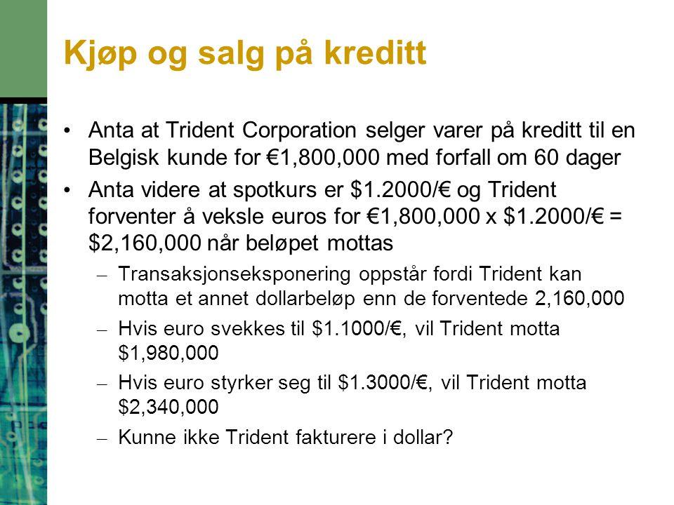 Kjøp og salg på kreditt Anta at Trident Corporation selger varer på kreditt til en Belgisk kunde for €1,800,000 med forfall om 60 dager.