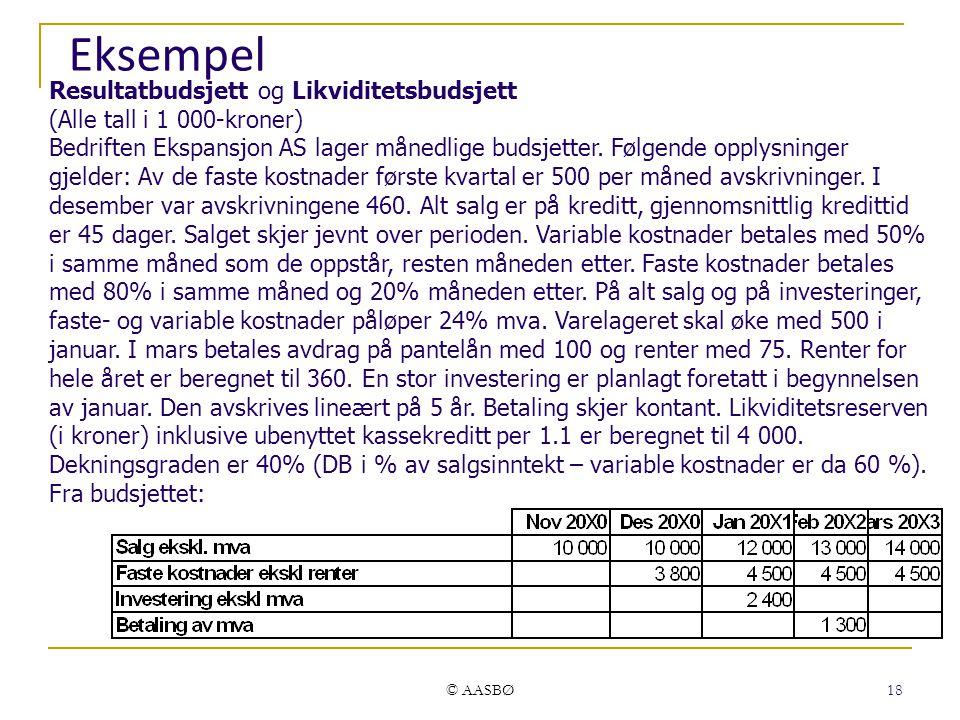 Eksempel Resultatbudsjett og Likviditetsbudsjett (Alle tall i 1 000-kroner)