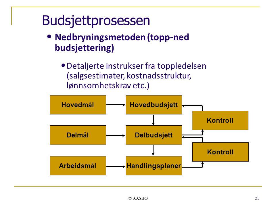 Budsjettprosessen Nedbryningsmetoden (topp-ned budsjettering)