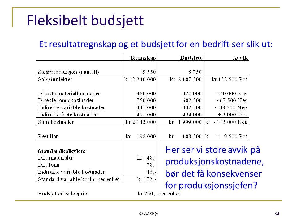 Fleksibelt budsjett Et resultatregnskap og et budsjett for en bedrift ser slik ut: