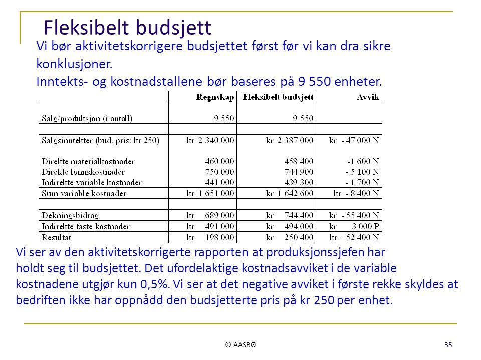 Fleksibelt budsjett Vi bør aktivitetskorrigere budsjettet først før vi kan dra sikre konklusjoner.