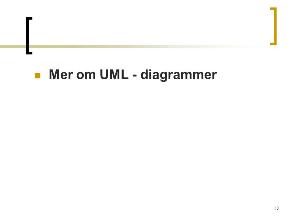 Mer om UML - diagrammer