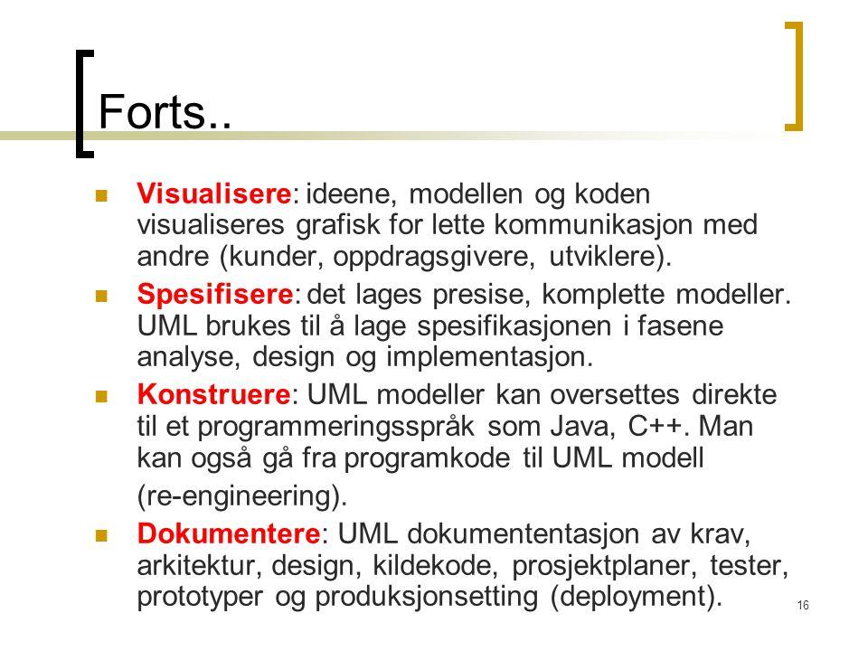 Forts.. Visualisere: ideene, modellen og koden visualiseres grafisk for lette kommunikasjon med andre (kunder, oppdragsgivere, utviklere).