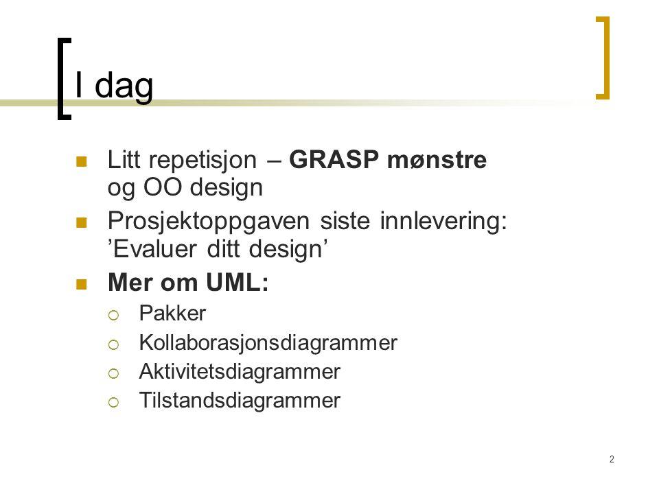 I dag Litt repetisjon – GRASP mønstre og OO design