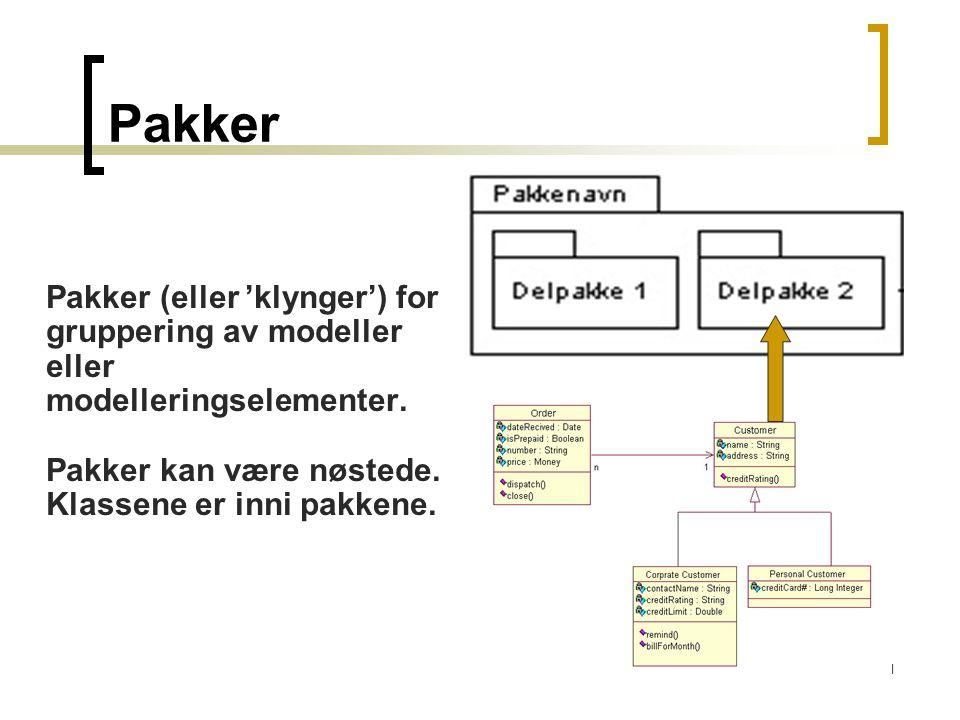 Pakker Pakker (eller 'klynger') for gruppering av modeller eller modelleringselementer.