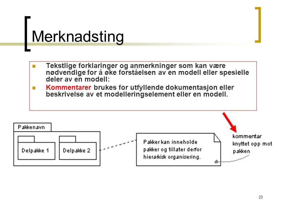 Merknadsting Tekstlige forklaringer og anmerkninger som kan være nødvendige for å øke forståelsen av en modell eller spesielle deler av en modell: