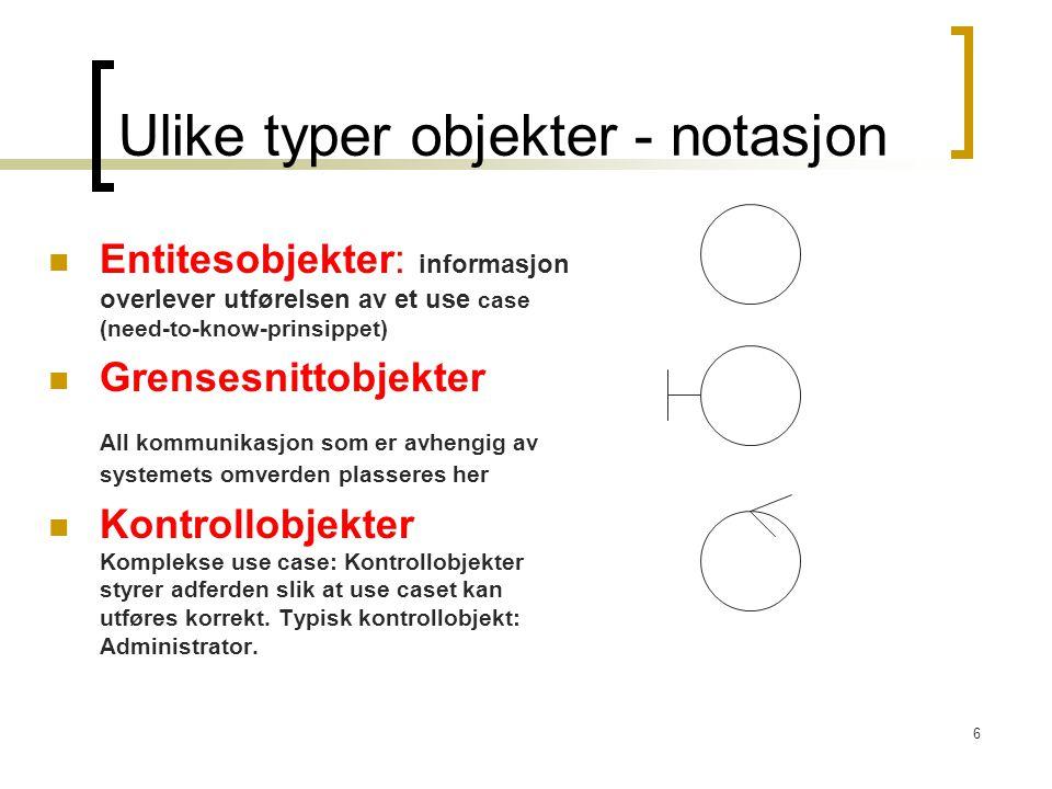 Ulike typer objekter - notasjon