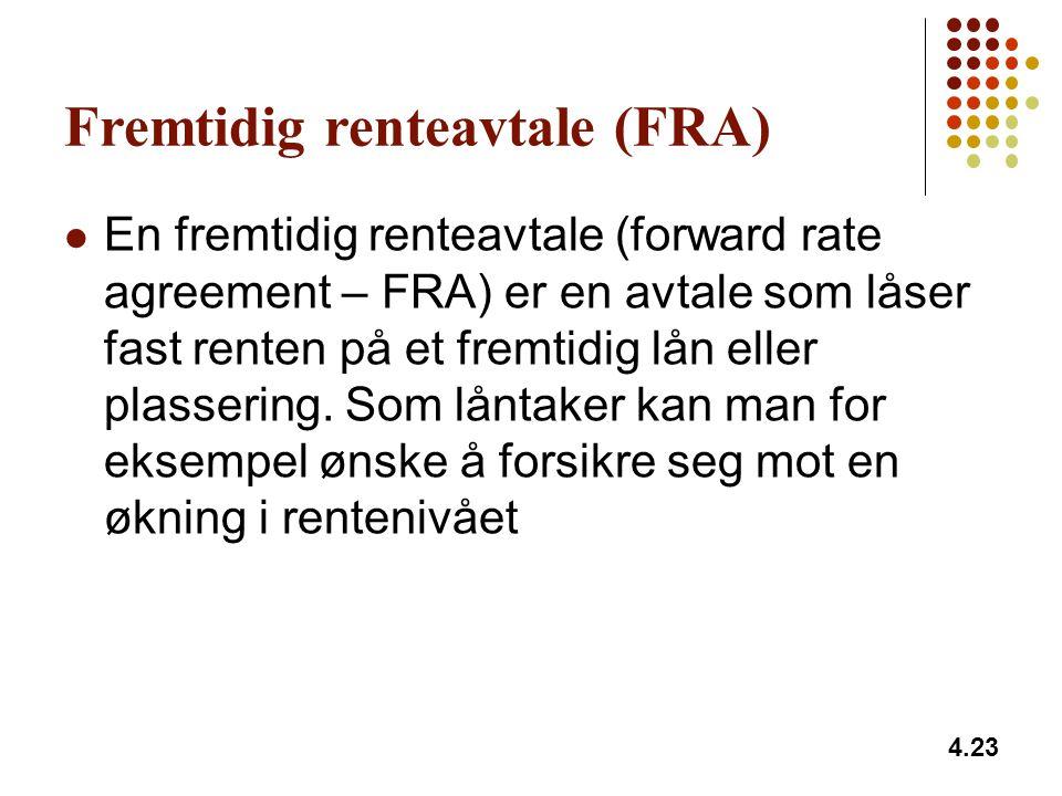 Fremtidig renteavtale (FRA)