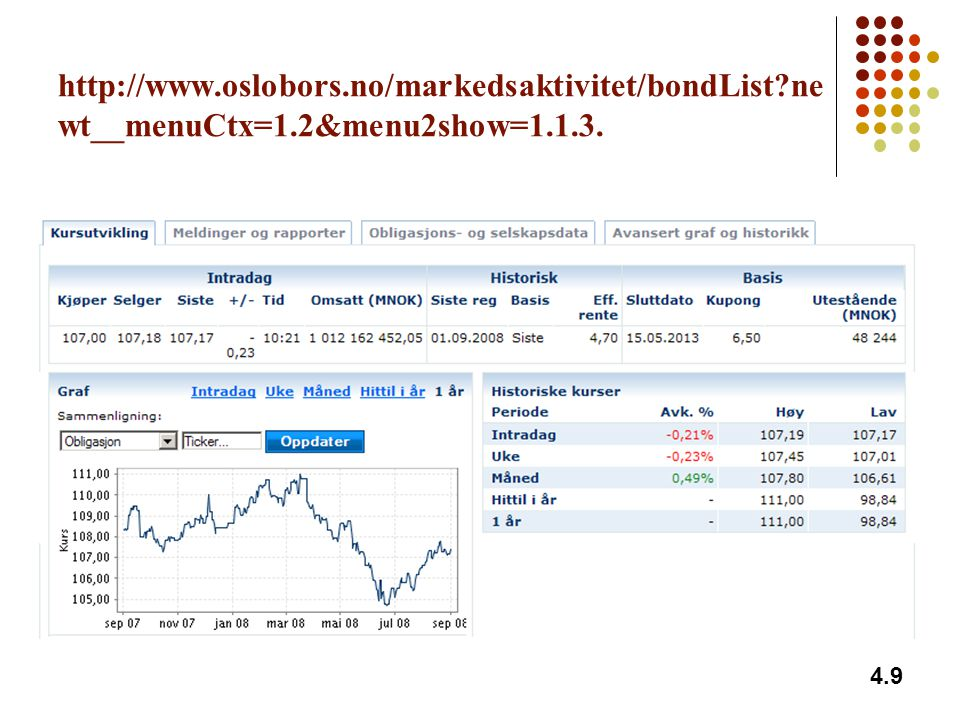 http://www. oslobors. no/markedsaktivitet/bondList. newt__menuCtx=1