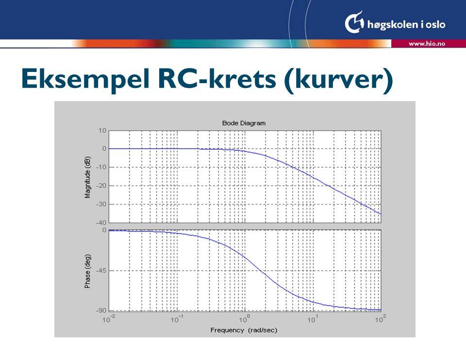 Eksempel RC-krets (kurver)