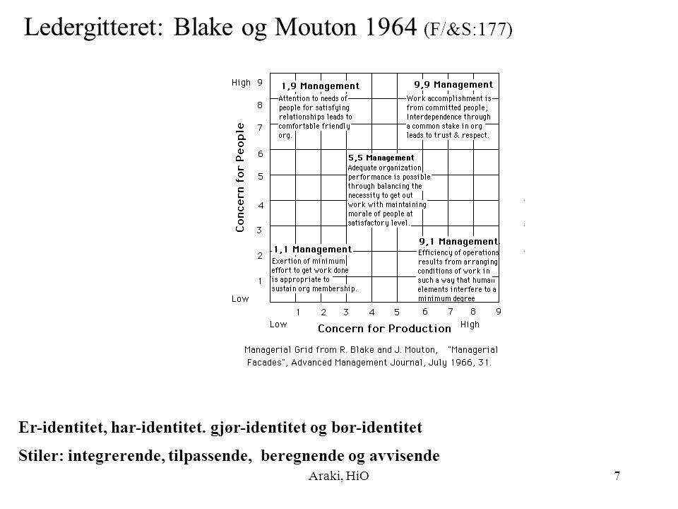 Ledergitteret: Blake og Mouton 1964 (F/&S:177)