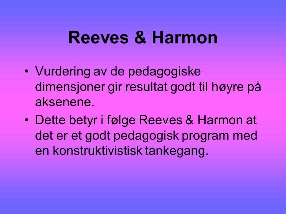 Reeves & Harmon Vurdering av de pedagogiske dimensjoner gir resultat godt til høyre på aksenene.