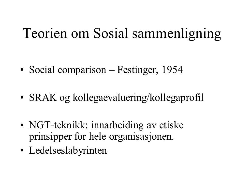 Teorien om Sosial sammenligning