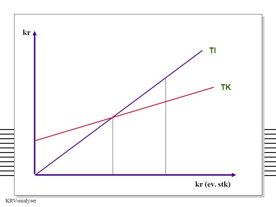 kr TI TK kr (ev. stk)