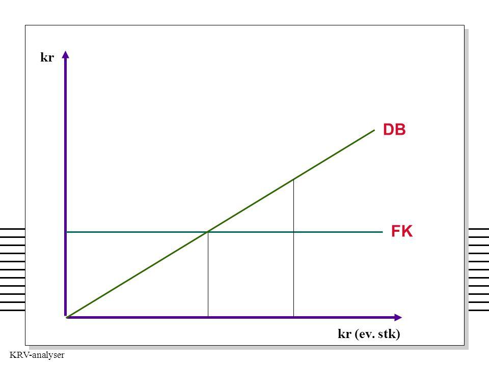 kr DB FK kr (ev. stk)